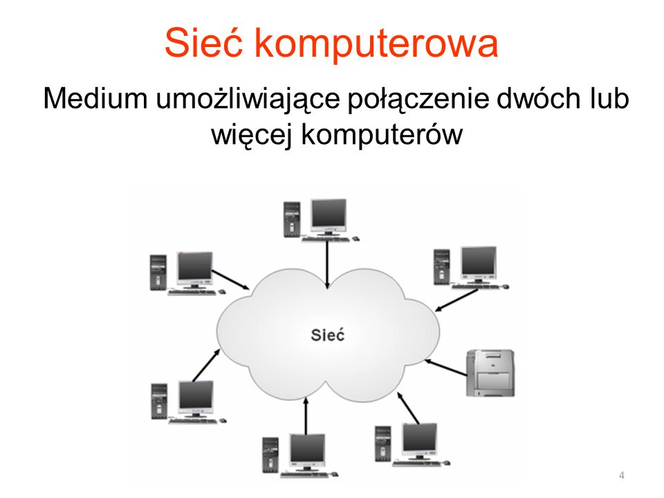 Sieć komputerowa Medium umożliwiające połączenie dwóch lub więcej komputerów 4