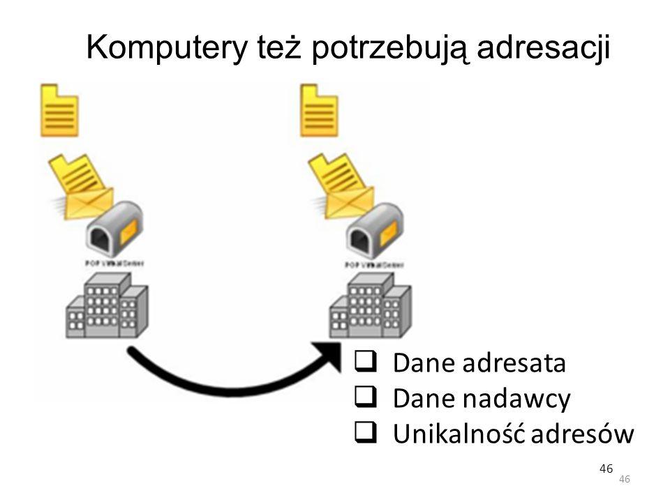 46 Komputery też potrzebują adresacji Dane adresata Dane nadawcy Unikalność adresów 46