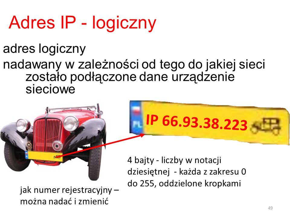 Adres IP - logiczny adres logiczny nadawany w zależności od tego do jakiej sieci zostało podłączone dane urządzenie sieciowe IP 66.93.38.223 49 jak nu
