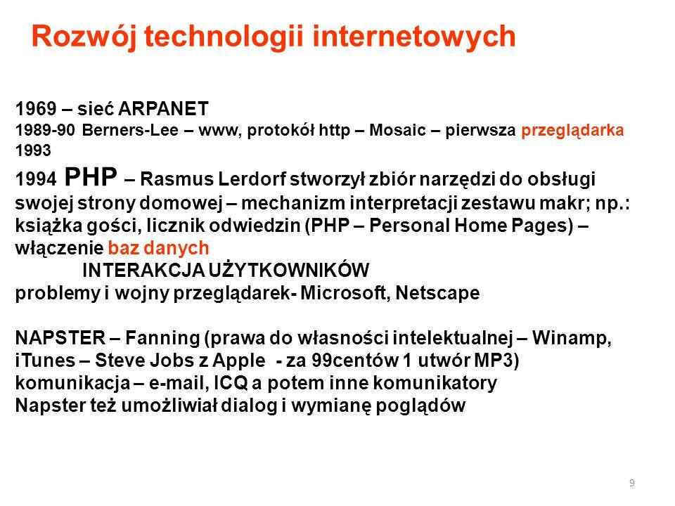 1969 – sieć ARPANET 1989-90 Berners-Lee – www, protokół http – Mosaic – pierwsza przeglądarka 1993 1994 PHP – Rasmus Lerdorf stworzył zbiór narzędzi d