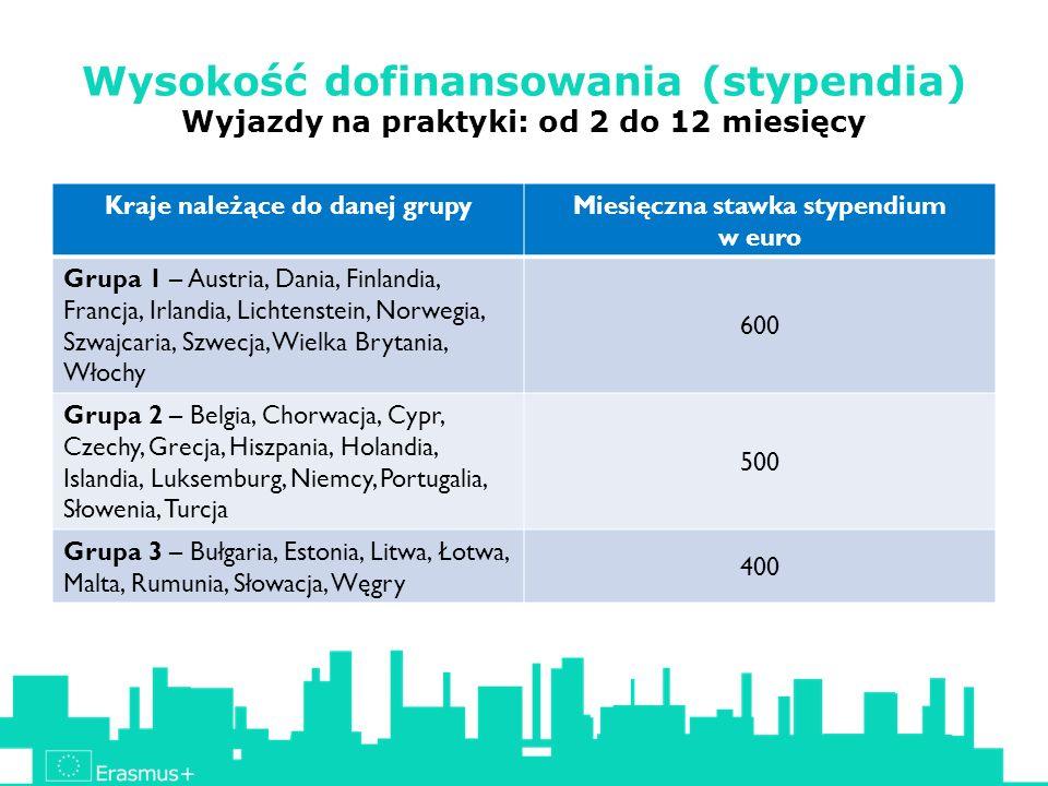 Wysokość dofinansowania (stypendia) Wyjazdy na praktyki: od 2 do 12 miesięcy Kraje należące do danej grupyMiesięczna stawka stypendium w euro Grupa 1