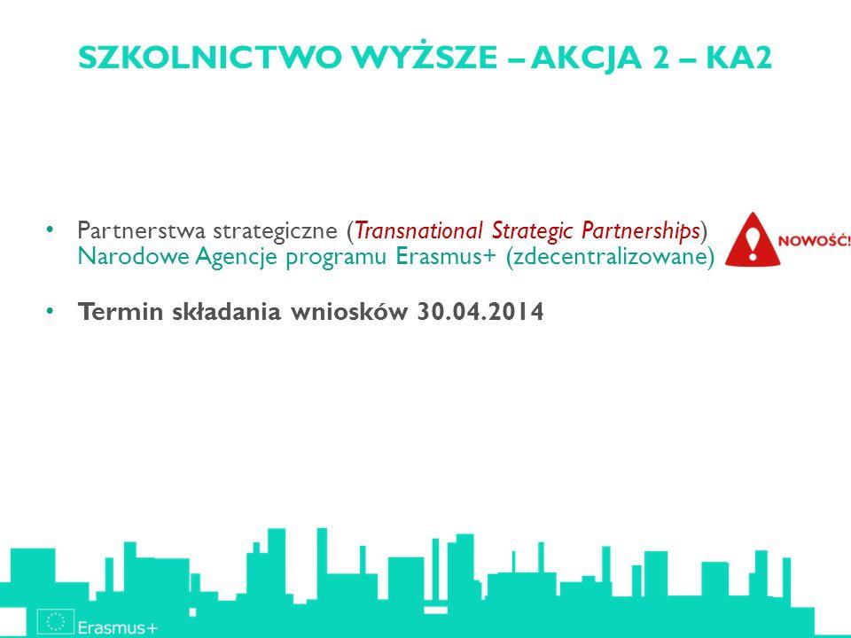SZKOLNICTWO WYŻSZE – AKCJA 2 – KA2 Partnerstwa strategiczne (Transnational Strategic Partnerships) Narodowe Agencje programu Erasmus+ (zdecentralizowa