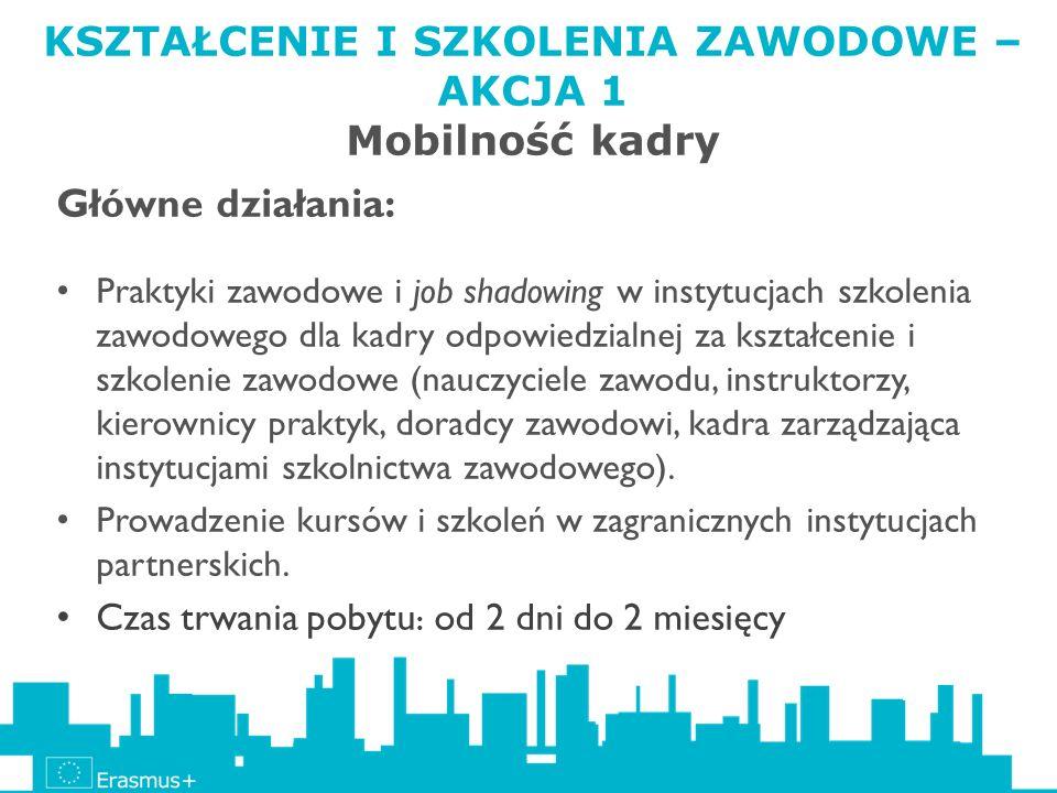 KSZTAŁCENIE I SZKOLENIA ZAWODOWE – AKCJA 1 Mobilność kadry Główne działania: Praktyki zawodowe i job shadowing w instytucjach szkolenia zawodowego dla