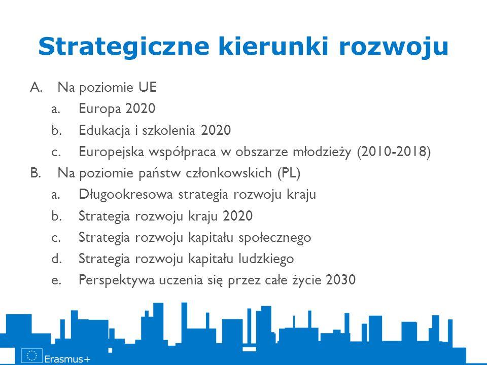 Strategiczne kierunki rozwoju A.Na poziomie UE a.Europa 2020 b.Edukacja i szkolenia 2020 c.Europejska współpraca w obszarze młodzieży (2010-2018) B.Na