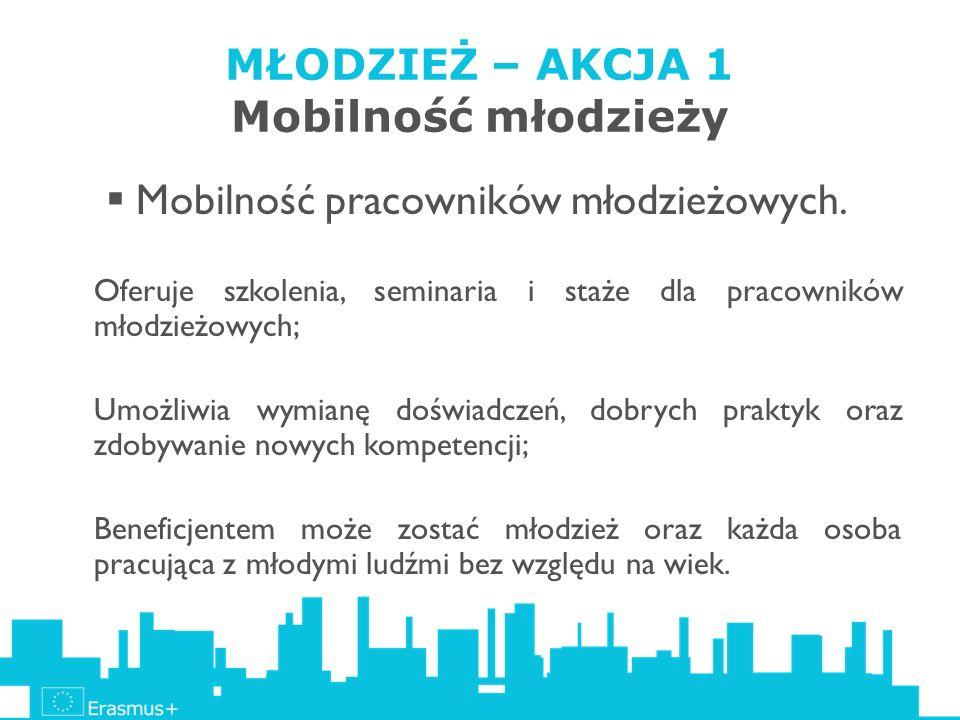 MŁODZIEŻ – AKCJA 1 Mobilność młodzieży Mobilność pracowników młodzieżowych. Oferuje szkolenia, seminaria i staże dla pracowników młodzieżowych; Umożli