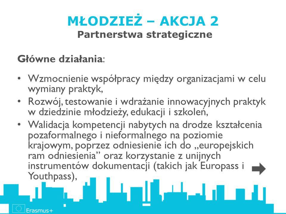 MŁODZIEŻ – AKCJA 2 Partnerstwa strategiczne Główne działania: Wzmocnienie współpracy między organizacjami w celu wymiany praktyk, Rozwój, testowanie i