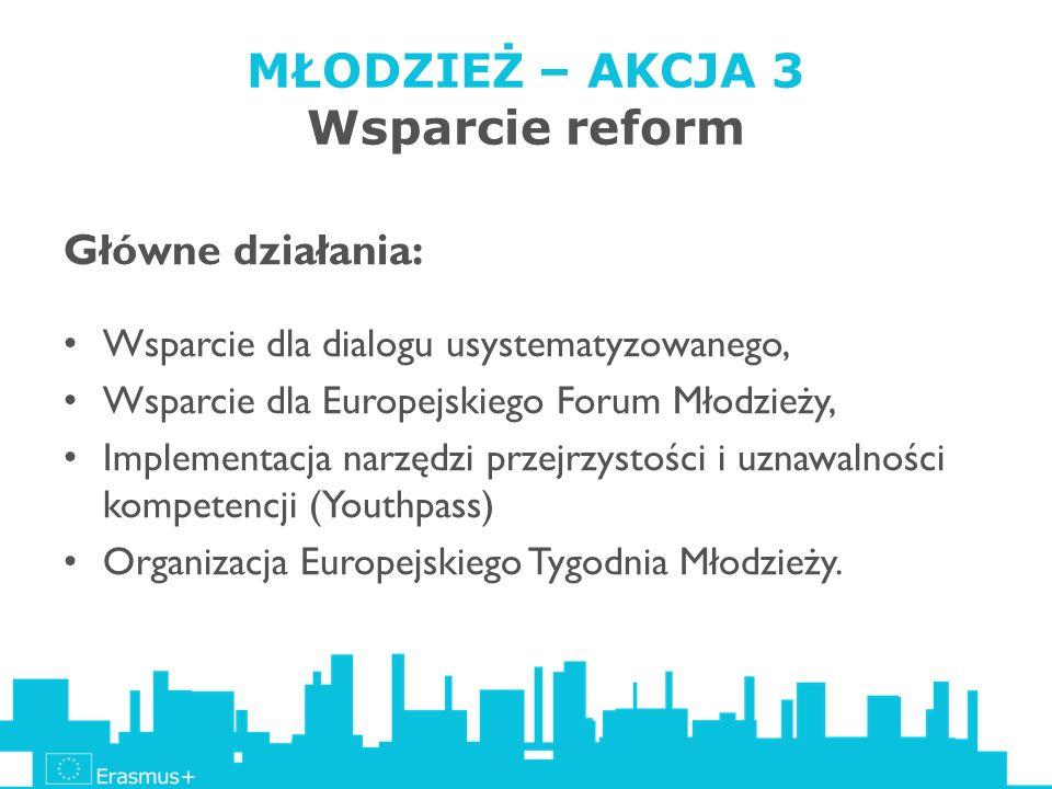 MŁODZIEŻ – AKCJA 3 Wsparcie reform Główne działania: Wsparcie dla dialogu usystematyzowanego, Wsparcie dla Europejskiego Forum Młodzieży, Implementacj