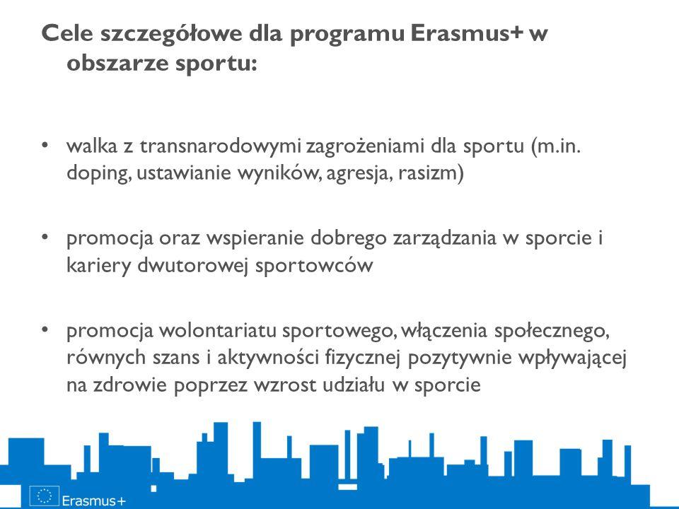 Cele szczegółowe dla programu Erasmus+ w obszarze sportu: walka z transnarodowymi zagrożeniami dla sportu (m.in. doping, ustawianie wyników, agresja,