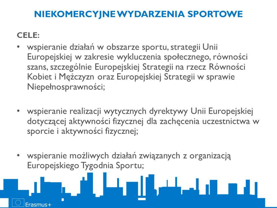 NIEKOMERCYJNE WYDARZENIA SPORTOWE CELE: wspieranie działań w obszarze sportu, strategii Unii Europejskiej w zakresie wykluczenia społecznego, równości