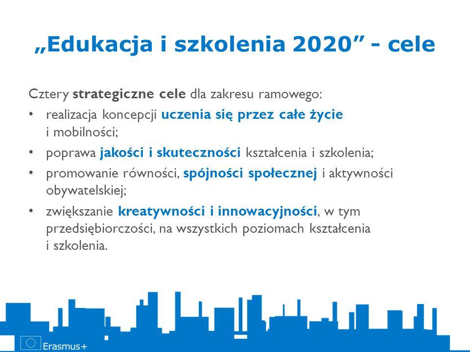 Edukacja i szkolenia 2020 - cele Cztery strategiczne cele dla zakresu ramowego: realizacja koncepcji uczenia się przez całe życie i mobilności; popraw