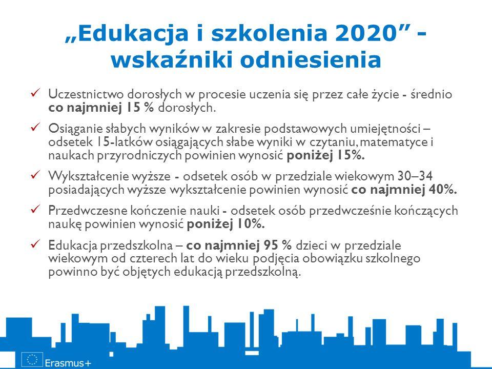 Cele ilościowe programu (1) 2 mln studentów szkół wyższych będzie mogło studiować lub szkolić się za granicą; 450 tys.