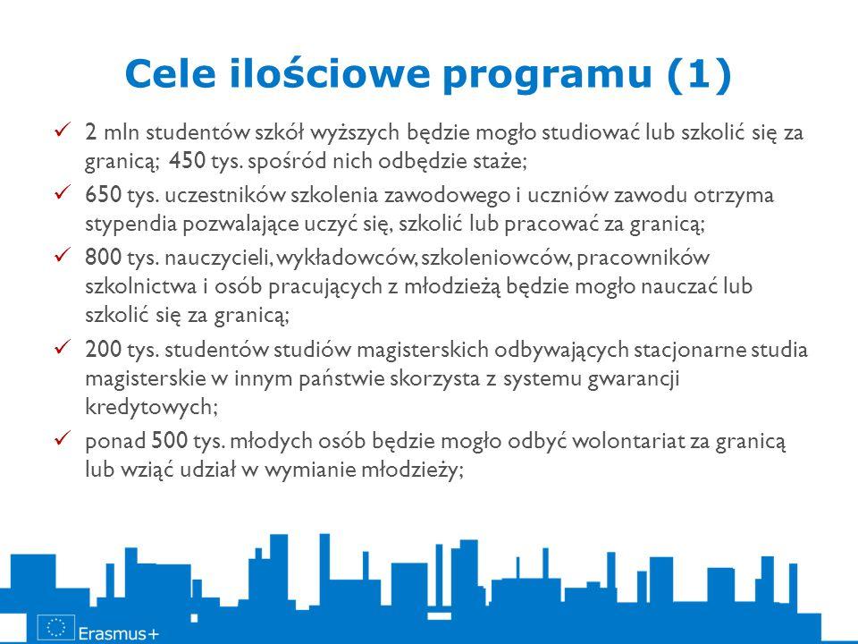Cele ilościowe programu (1) 2 mln studentów szkół wyższych będzie mogło studiować lub szkolić się za granicą; 450 tys. spośród nich odbędzie staże; 65