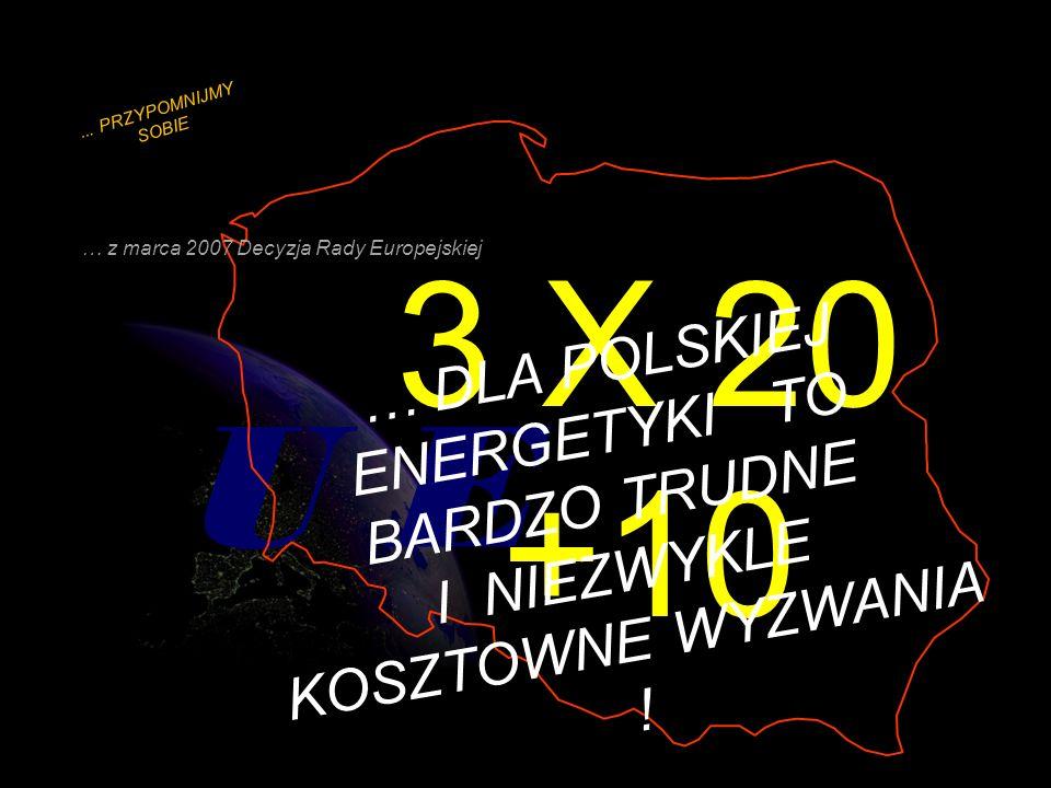 U E 3 X 20 +10 … DLA POLSKIEJ ENERGETYKI TO BARDZO TRUDNE I NIEZWYKLE KOSZTOWNE WYZWANIA ! … z marca 2007 Decyzja Rady Europejskiej... PRZYPOMNIJMY SO