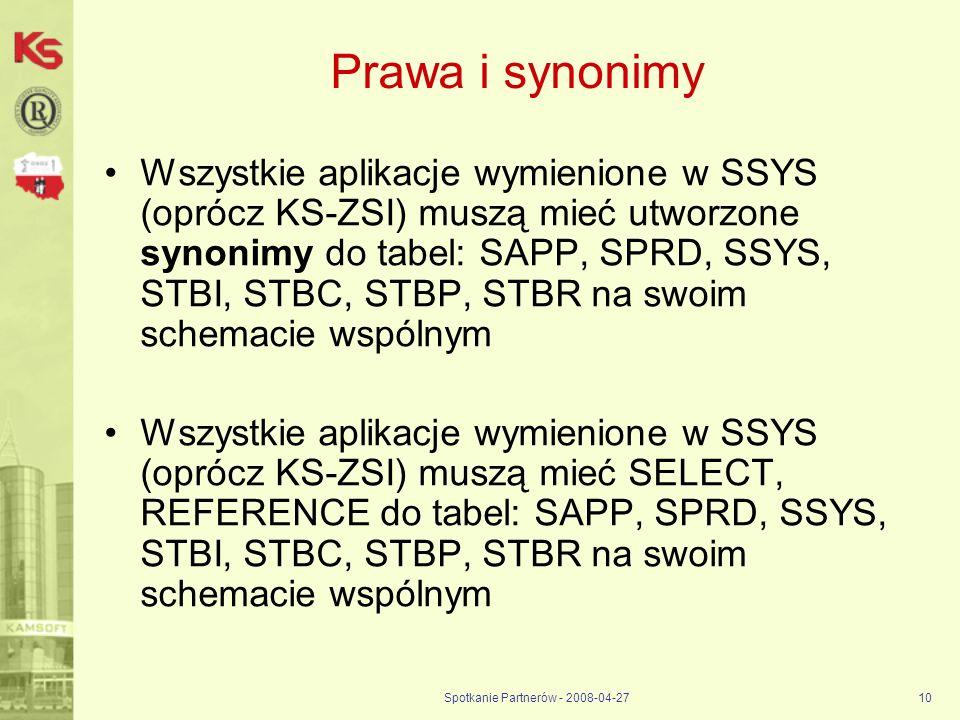Spotkanie Partnerów - 2008-04-2710 Prawa i synonimy Wszystkie aplikacje wymienione w SSYS (oprócz KS-ZSI) muszą mieć utworzone synonimy do tabel: SAPP