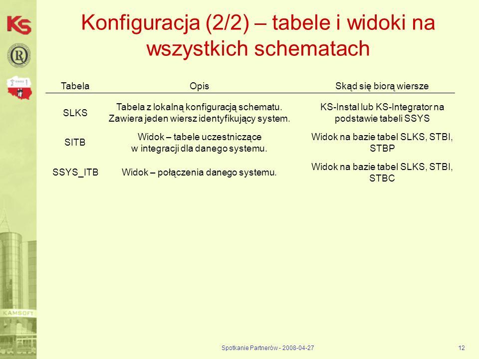 Spotkanie Partnerów - 2008-04-2712 Konfiguracja (2/2) – tabele i widoki na wszystkich schematach TabelaOpisSkąd się biorą wiersze SLKS Tabela z lokaln