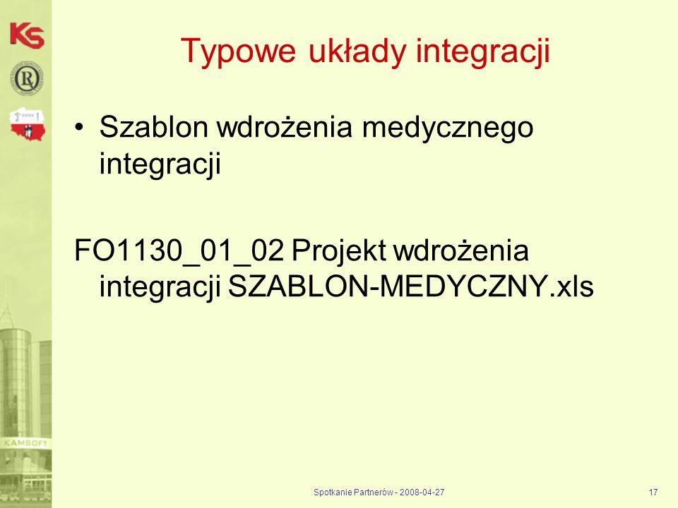 Spotkanie Partnerów - 2008-04-2717 Typowe układy integracji Szablon wdrożenia medycznego integracji FO1130_01_02 Projekt wdrożenia integracji SZABLON-