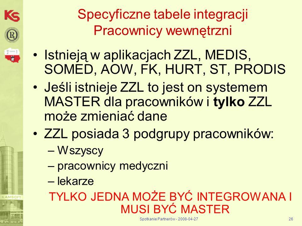 Spotkanie Partnerów - 2008-04-2726 Specyficzne tabele integracji Pracownicy wewnętrzni Istnieją w aplikacjach ZZL, MEDIS, SOMED, AOW, FK, HURT, ST, PR