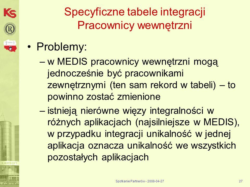 Spotkanie Partnerów - 2008-04-2727 Specyficzne tabele integracji Pracownicy wewnętrzni Problemy: –w MEDIS pracownicy wewnętrzni mogą jednocześnie być