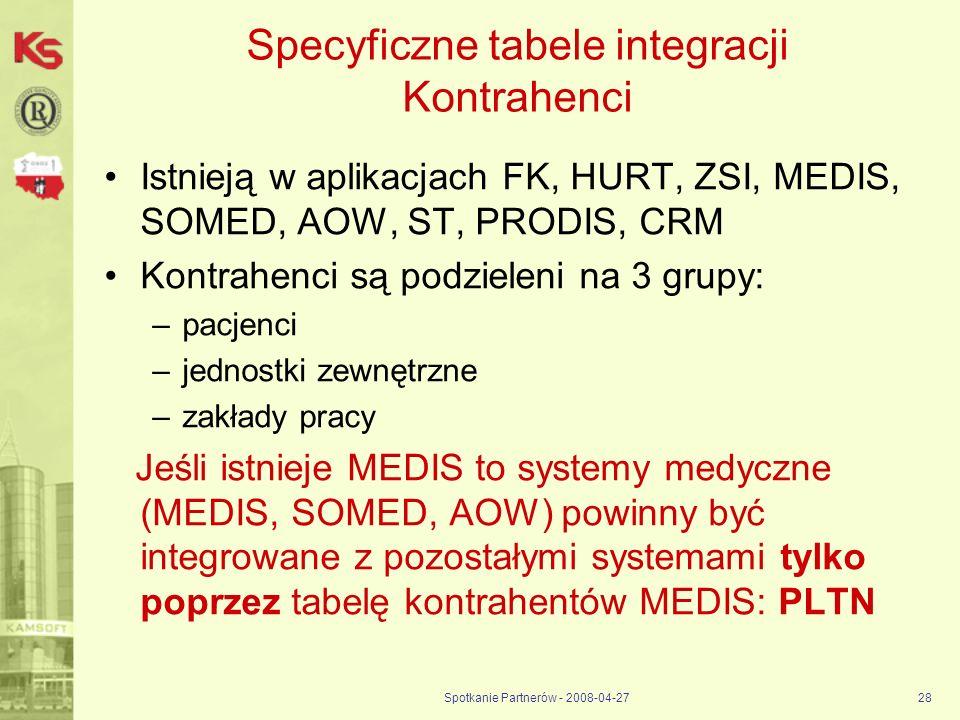 Spotkanie Partnerów - 2008-04-2728 Specyficzne tabele integracji Kontrahenci Istnieją w aplikacjach FK, HURT, ZSI, MEDIS, SOMED, AOW, ST, PRODIS, CRM