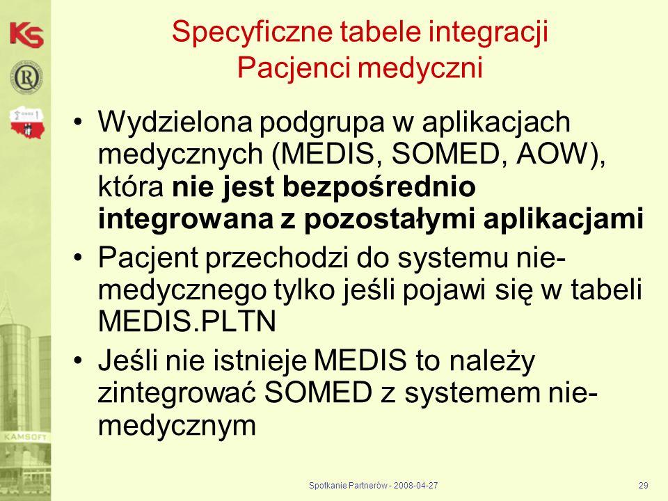 Spotkanie Partnerów - 2008-04-2729 Specyficzne tabele integracji Pacjenci medyczni Wydzielona podgrupa w aplikacjach medycznych (MEDIS, SOMED, AOW), k