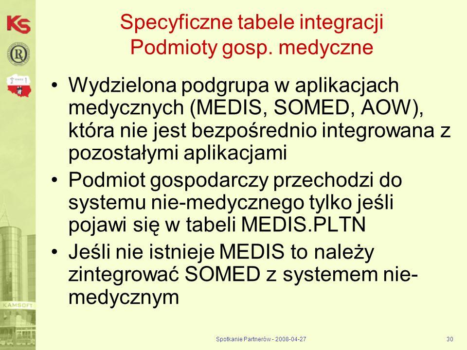 Spotkanie Partnerów - 2008-04-2730 Specyficzne tabele integracji Podmioty gosp. medyczne Wydzielona podgrupa w aplikacjach medycznych (MEDIS, SOMED, A