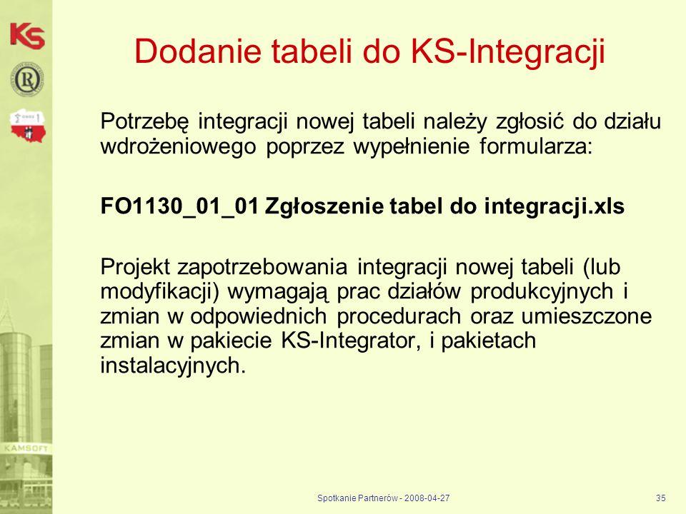 Spotkanie Partnerów - 2008-04-2735 Dodanie tabeli do KS-Integracji Potrzebę integracji nowej tabeli należy zgłosić do działu wdrożeniowego poprzez wyp