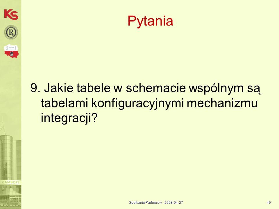 Spotkanie Partnerów - 2008-04-2749 Pytania 9. Jakie tabele w schemacie wspólnym są tabelami konfiguracyjnymi mechanizmu integracji?