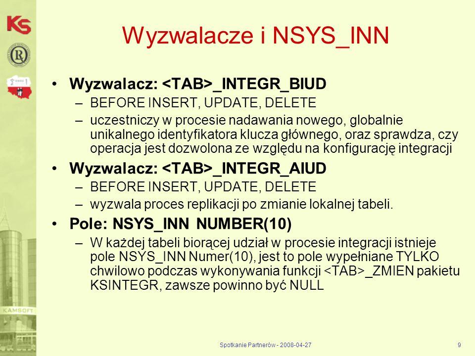 Spotkanie Partnerów - 2008-04-279 Wyzwalacze i NSYS_INN Wyzwalacz: _INTEGR_BIUD –BEFORE INSERT, UPDATE, DELETE –uczestniczy w procesie nadawania noweg