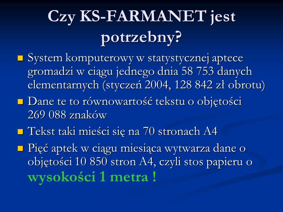 Czy KS-FARMANET jest potrzebny.