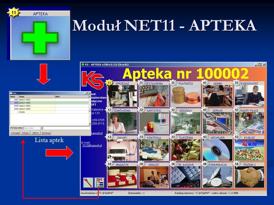 Moduł NET11 - APTEKA Moduł NET11 - APTEKA Lista aptek
