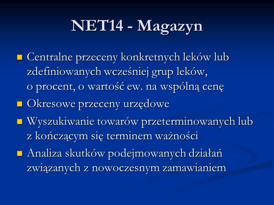 NET14 - Magazyn Centralne przeceny konkretnych leków lub zdefiniowanych wcześniej grup leków, o procent, o wartość ew.