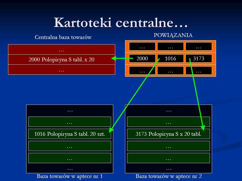 Kartoteki centralne… … 1016 Polopiryna S tabl.20 szt.