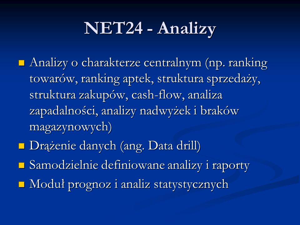 NET24 - Analizy Analizy o charakterze centralnym (np.