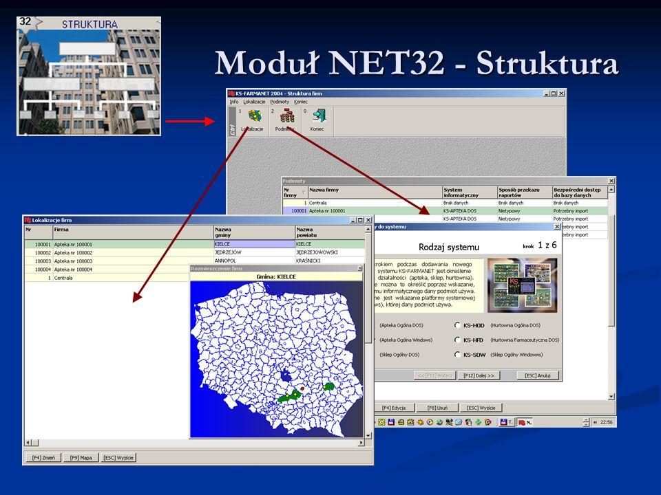 Moduł NET32 - Struktura Moduł NET32 - Struktura
