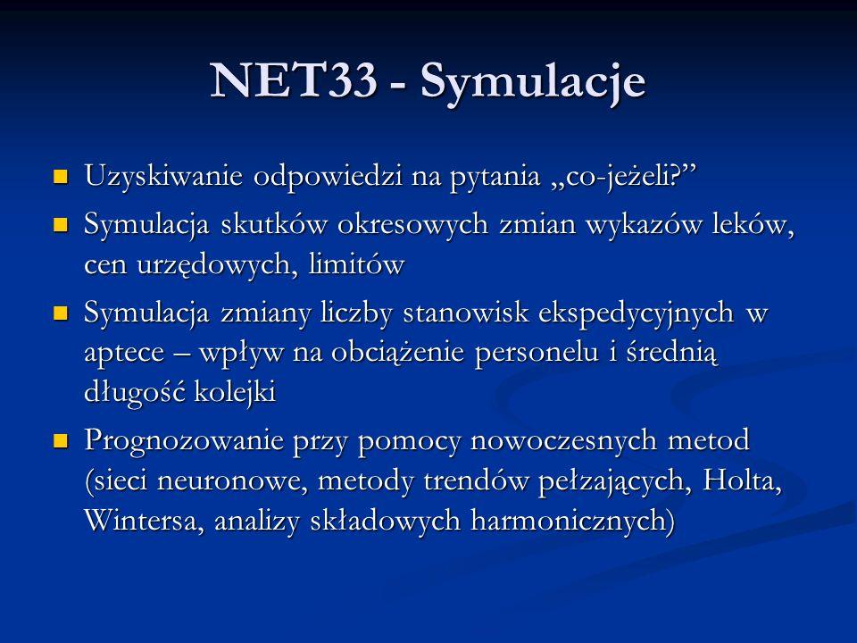 NET33 - Symulacje Uzyskiwanie odpowiedzi na pytania co-jeżeli.