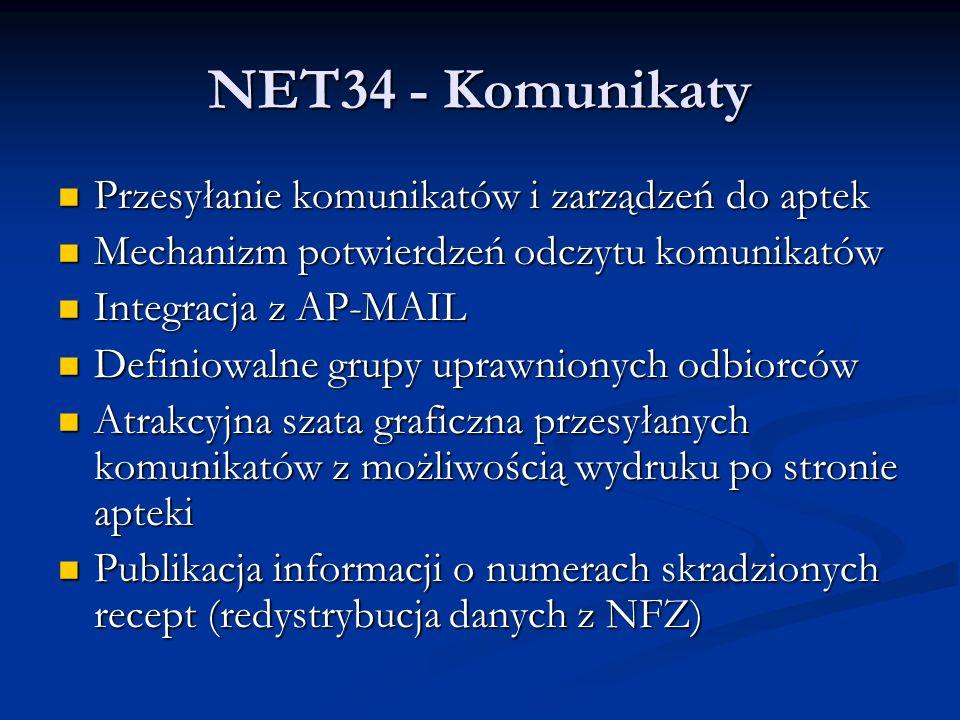 NET34 - Komunikaty Przesyłanie komunikatów i zarządzeń do aptek Przesyłanie komunikatów i zarządzeń do aptek Mechanizm potwierdzeń odczytu komunikatów Mechanizm potwierdzeń odczytu komunikatów Integracja z AP-MAIL Integracja z AP-MAIL Definiowalne grupy uprawnionych odbiorców Definiowalne grupy uprawnionych odbiorców Atrakcyjna szata graficzna przesyłanych komunikatów z możliwością wydruku po stronie apteki Atrakcyjna szata graficzna przesyłanych komunikatów z możliwością wydruku po stronie apteki Publikacja informacji o numerach skradzionych recept (redystrybucja danych z NFZ) Publikacja informacji o numerach skradzionych recept (redystrybucja danych z NFZ)