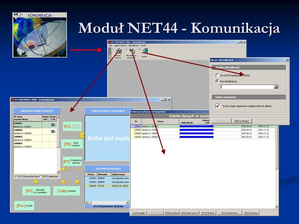 Moduł NET44 - Komunikacja Moduł NET44 - Komunikacja