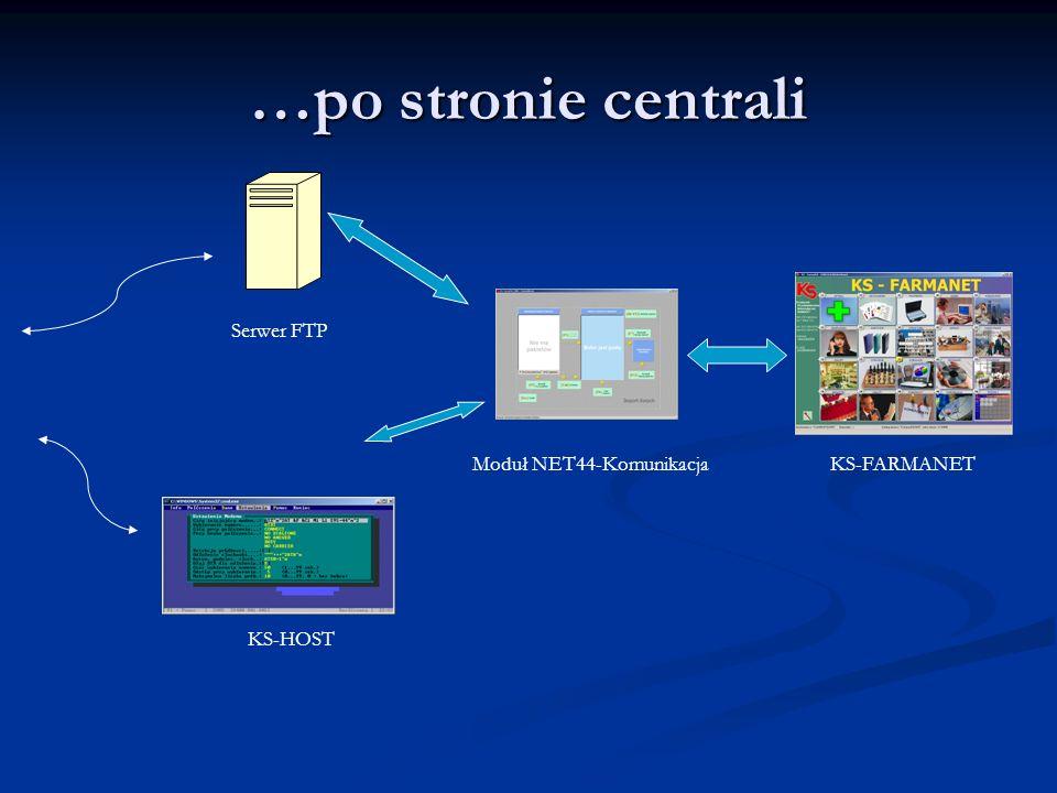 …po stronie centrali Serwer FTP KS-HOST Moduł NET44-KomunikacjaKS-FARMANET
