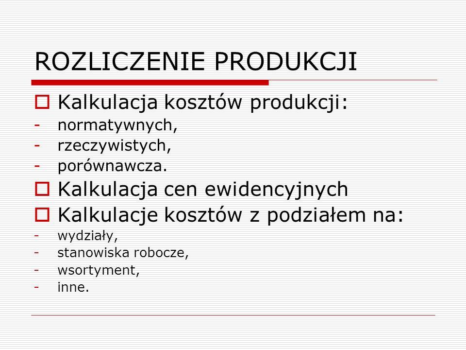 ROZLICZENIE PRODUKCJI Kalkulacja kosztów produkcji: -normatywnych, -rzeczywistych, -porównawcza. Kalkulacja cen ewidencyjnych Kalkulacje kosztów z pod