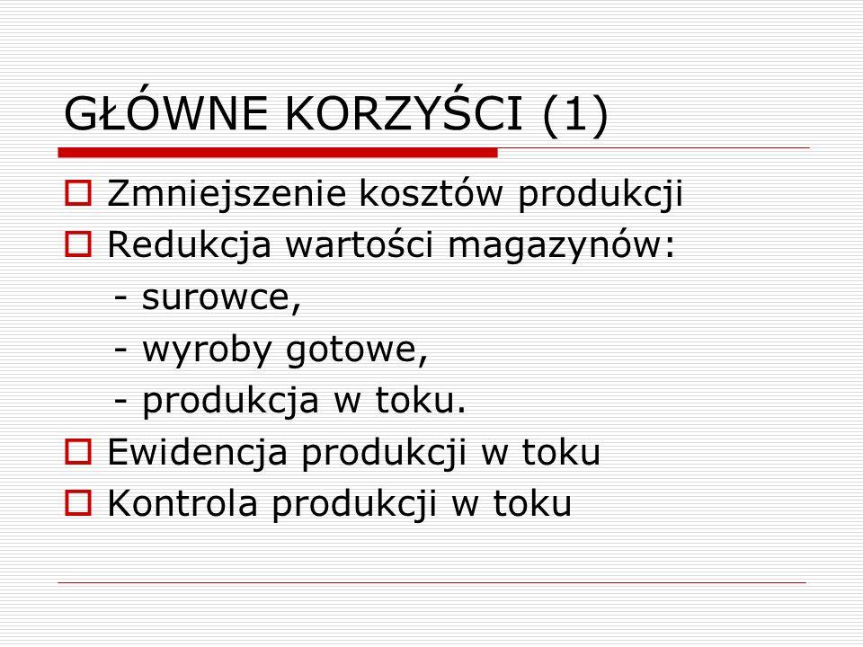 KONTAKT Marek Kochańczyk 2222 Sekcja Systemów Wspomagania Produkcji Wydział Systemów Zarządzania P.I.