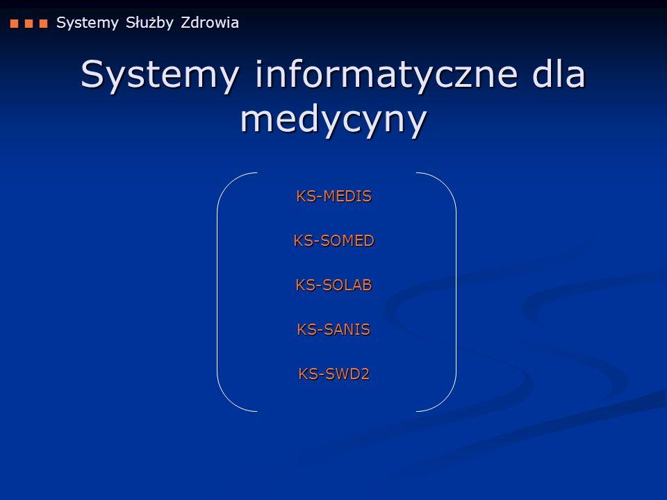 Systemy KAMSOFT Systemy KAMSOFTKS-SANIS ZINTEGROWANY SYSTEM ZARZĄRZANIA SANATORIUM ustalana po przeprowadzeniu indywidualnego audytu u Klienta / prezentacji systemu CENA: NOWOŚĆ!