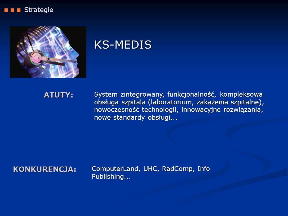 KS-MEDIS Strategie Strategie wyszukiwanie nisz rynkowych i ich zagospodarowanie CENY: STRATEGIE KS: indywidualna oferta / cennik prezentacja KS-MEDIS jako nowej jakości w oprogramowaniu dla medycyny wysoka jakość obsługi Klienta