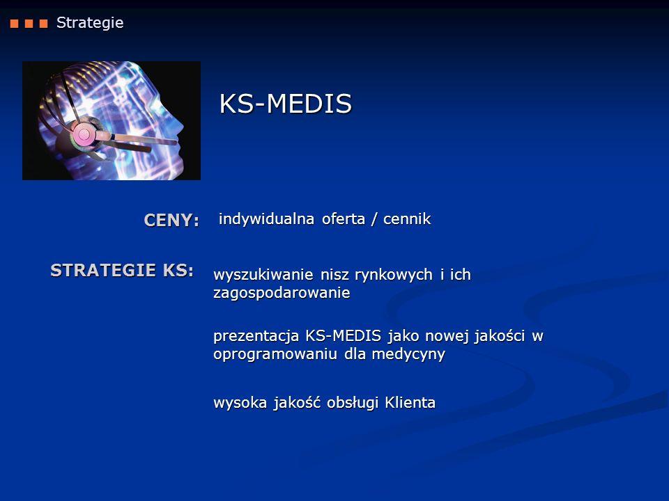KS-MEDIS Strategie Strategie pełna integracja z podsystemami (administracja, laboratorium, itd..) TEGO NIE MA KONKURENCJA: moduł ZAKAŻENIA SZPITALNE (współpraca: PTZS) nowoczesne laboratorium szpitalne