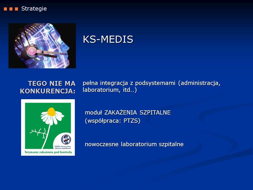 KS-MEDIS Strategie Strategie Projekt Informatyczny Nadzoru nad Zakażeniami Szpitalnymi Ustawa o chorobach zakaźnych i zakażeniach z 6 września 2001 r.
