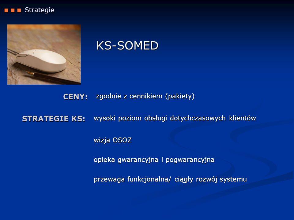 KS-SOMED Strategie Strategie rejestracja internetowa TEGO NIE MA KONKURENCJA: Karty Stałego Pacjenta leki: informacje, ceny, interakcje...