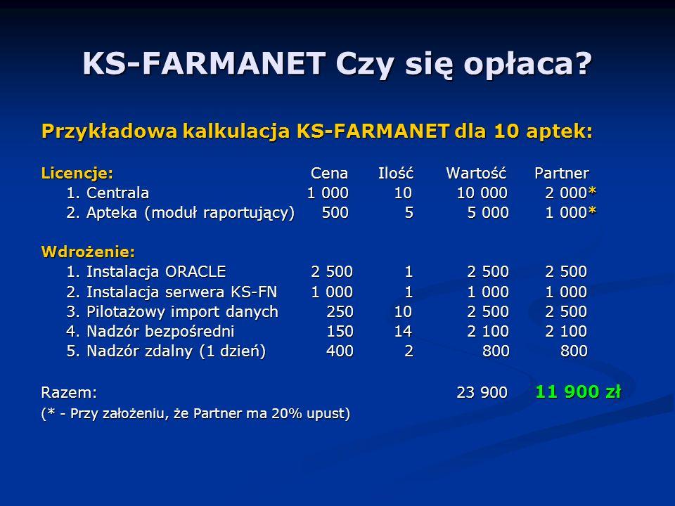 KS-FARMANET Czy się opłaca? Przykładowa kalkulacja KS-FARMANET dla 10 aptek: Licencje:Cena IlośćWartość Partner 1. Centrala 1 000 10 10 000 2 000* 2.