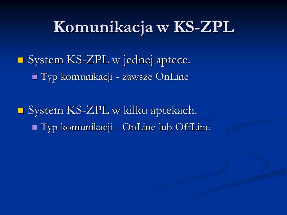 Komunikacja w KS-ZPL System KS-ZPL w jednej aptece. System KS-ZPL w jednej aptece. Typ komunikacji - zawsze OnLine Typ komunikacji - zawsze OnLine Sys