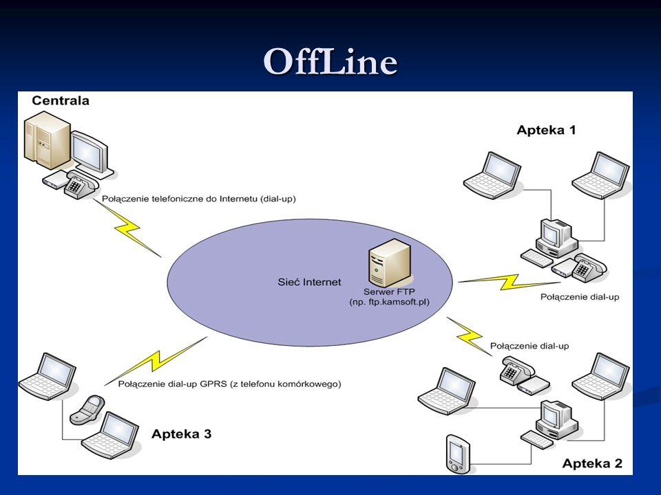 OffLine - Zalety Niskie wymagania techniczne.Niskie wymagania techniczne.