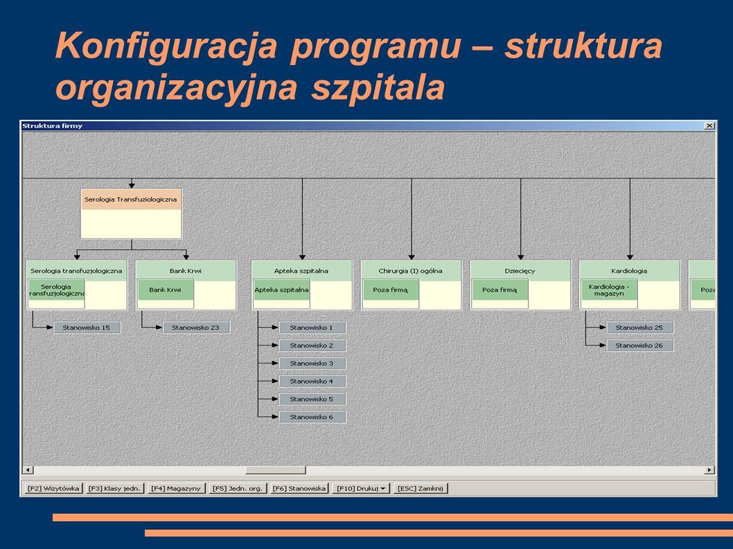 Konfiguracja programu – struktura organizacyjna szpitala