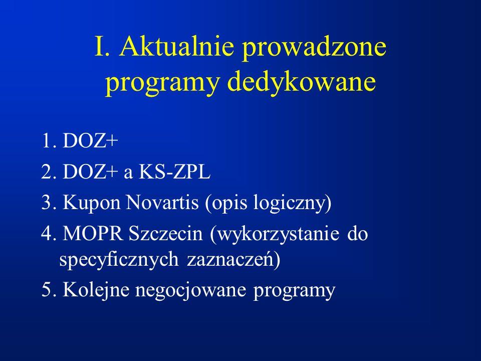 I. Aktualnie prowadzone programy dedykowane 1. DOZ+ 2. DOZ+ a KS-ZPL 3. Kupon Novartis (opis logiczny) 4. MOPR Szczecin (wykorzystanie do specyficznyc